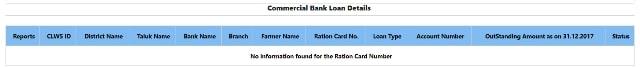 Commercial Bank Loan Details