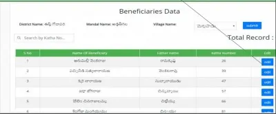 Farmer Beneficiary List Rythu Bharosa