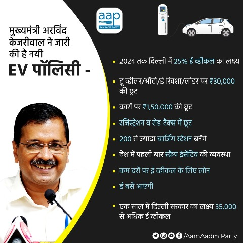 Delhi Electric Vehicle Policy 2020: Apply Online, Benefits & Registration