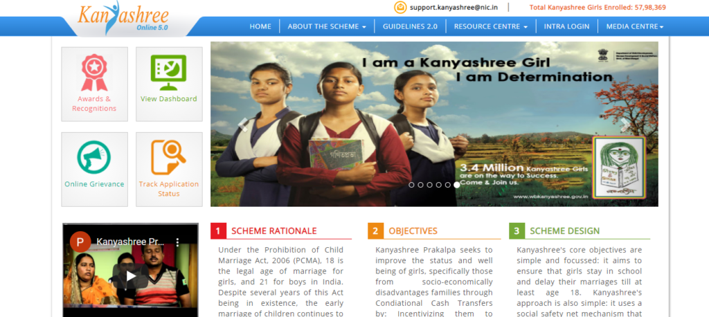 Application Form Kanyashree Prakalpa West Bengal