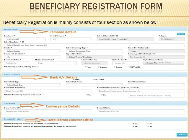 IAY Registration